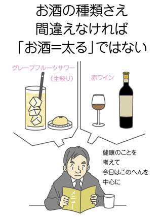 ない お 酒 太ら ダイエット中でも安心!太らないお酒の種類&飲み方|All About(オールアバウト)